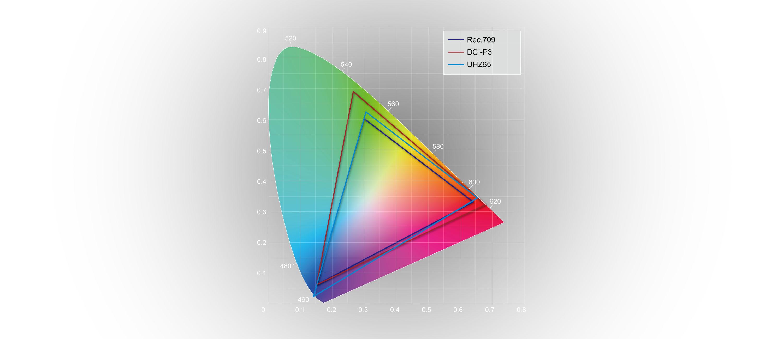 System zarządzania kolorami (CMS)